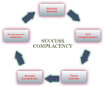 success-complacency